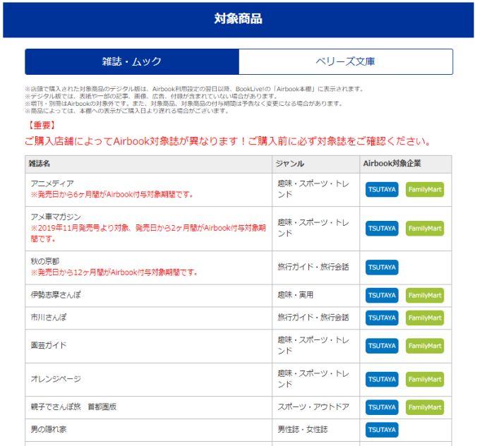 bookliveAirbookサービス
