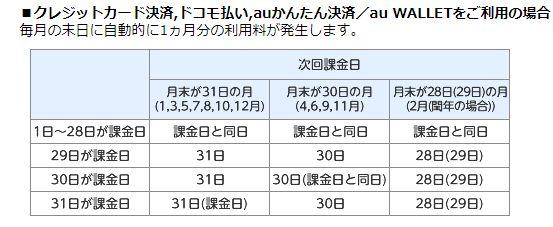 コミックシーモア読み放題 課金日