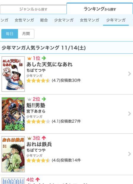 コミックシーモア読み放題 ランキング検索
